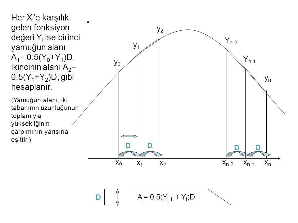 Her X i 'e karşılık gelen fonksiyon değeri Y i ise birinci yamuğun alanı A 1 = 0.5(Y 0 +Y 1 )D, ikincinin alanı A 2 = 0.5(Y 1 +Y 2 )D, gibi hesaplanır