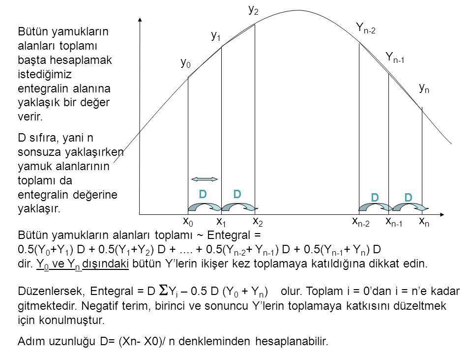 Bütün yamukların alanları toplamı başta hesaplamak istediğimiz entegralin alanına yaklaşık bir değer verir. D sıfıra, yani n sonsuza yaklaşırken yamuk