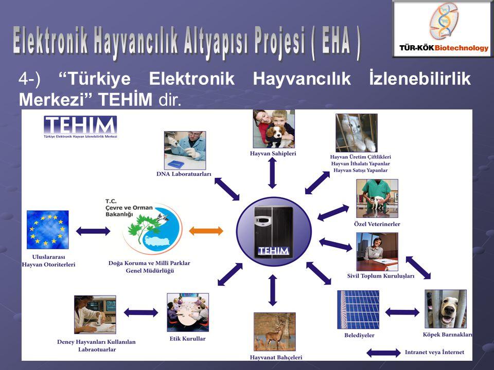 """4-) """"Türkiye Elektronik Hayvancılık İzlenebilirlik Merkezi"""" TEHİM dir."""