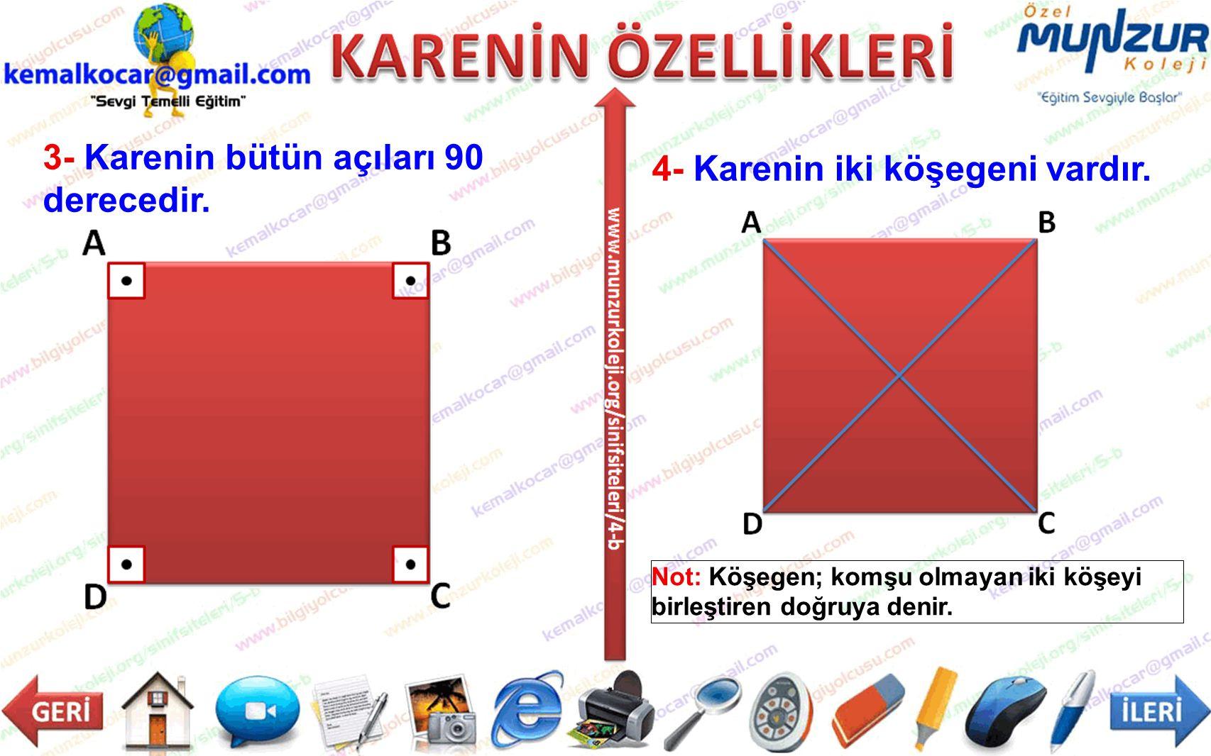 4- Karenin iki köşegeni vardır. Not: Köşegen; komşu olmayan iki köşeyi birleştiren doğruya denir. 3- Karenin bütün açıları 90 derecedir.