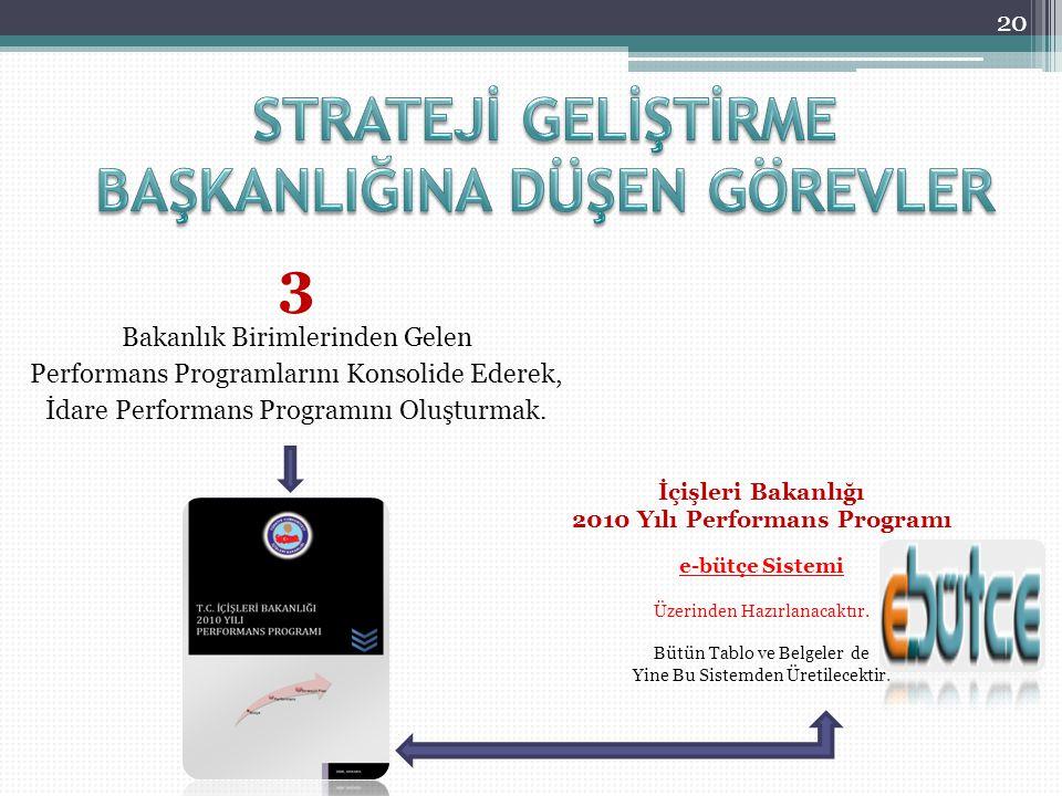 3 Bakanlık Birimlerinden Gelen Performans Programlarını Konsolide Ederek, İdare Performans Programını Oluşturmak. 20 İçişleri Bakanlığı 2010 Yılı Perf