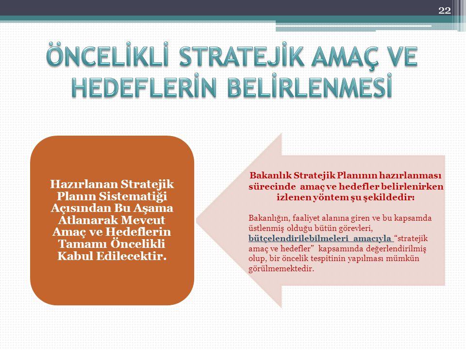 22 Hazırlanan Stratejik Planın Sistematiği Açısından Bu Aşama Atlanarak Mevcut Amaç ve Hedeflerin Tamamı Öncelikli Kabul Edilecektir. Bakanlık Stratej