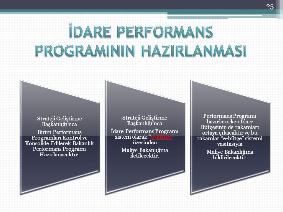 25 Strateji Geliştirme Başkanlığı'nca Birim Performans Programları Kontrol ve Konsolide Edilerek Bakanlık Performans Programı Hazırlanacaktır. Stratej
