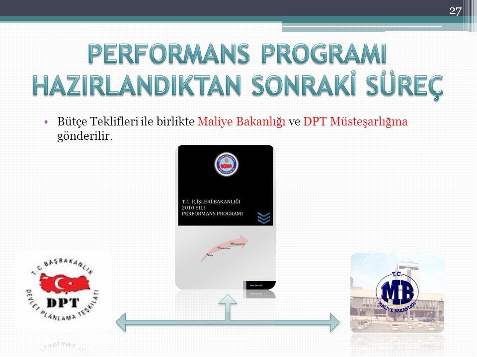 Bütçe Teklifleri ile birlikte Maliye Bakanlığı ve DPT Müsteşarlığına gönderilir. 27