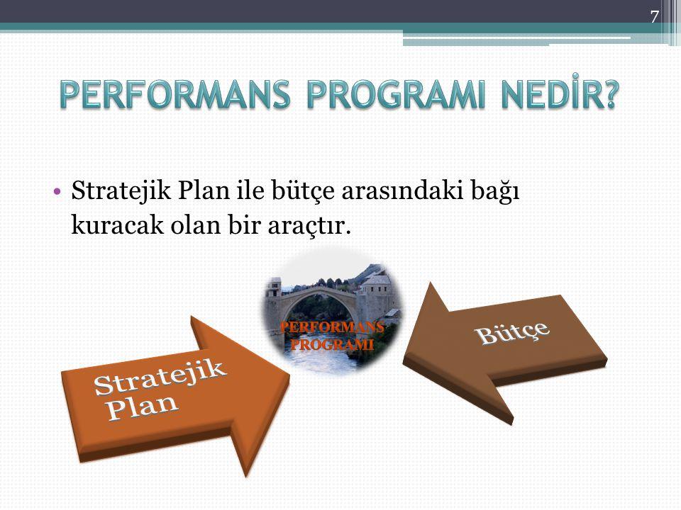 Stratejik Plan ile bütçe arasındaki bağı kuracak olan bir araçtır. 7