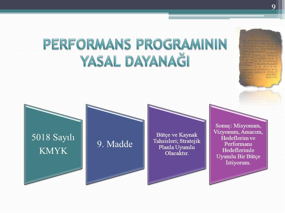 3 Bakanlık Birimlerinden Gelen Performans Programlarını Konsolide Ederek, İdare Performans Programını Oluşturmak.