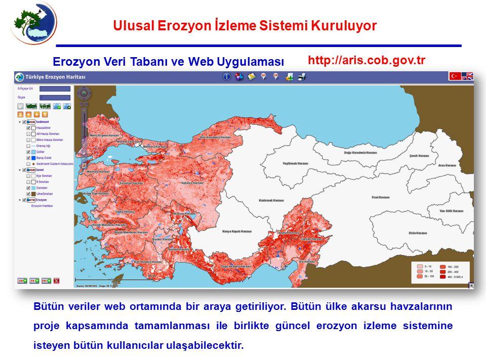 Sediment ve Erozyon Risk Haritalarının Oluşturulması Erozyon Veri Tabanı ve Web Uygulaması http://aris.cob.gov.tr Bütün veriler web ortamında bir araya getiriliyor.