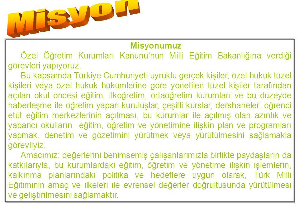 Misyonumuz Özel Öğretim Kurumları Kanunu'nun Milli Eğitim Bakanlığına verdiği görevleri yapıyoruz. Bu kapsamda Türkiye Cumhuriyeti uyruklu gerçek kişi