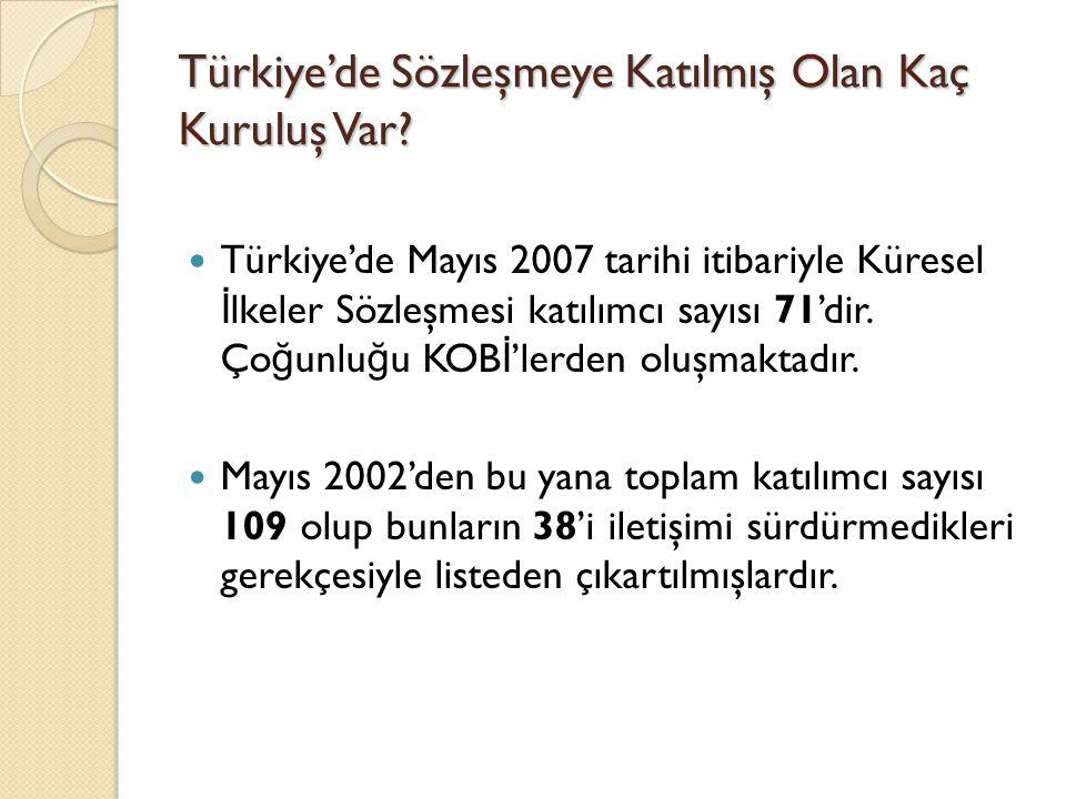 Türkiye'de Sözleşmeye Katılmış Olan Kaç Kuruluş Var? Türkiye'de Mayıs 2007 tarihi itibariyle Küresel İ lkeler Sözleşmesi katılımcı sayısı 71'dir. Ço ğ
