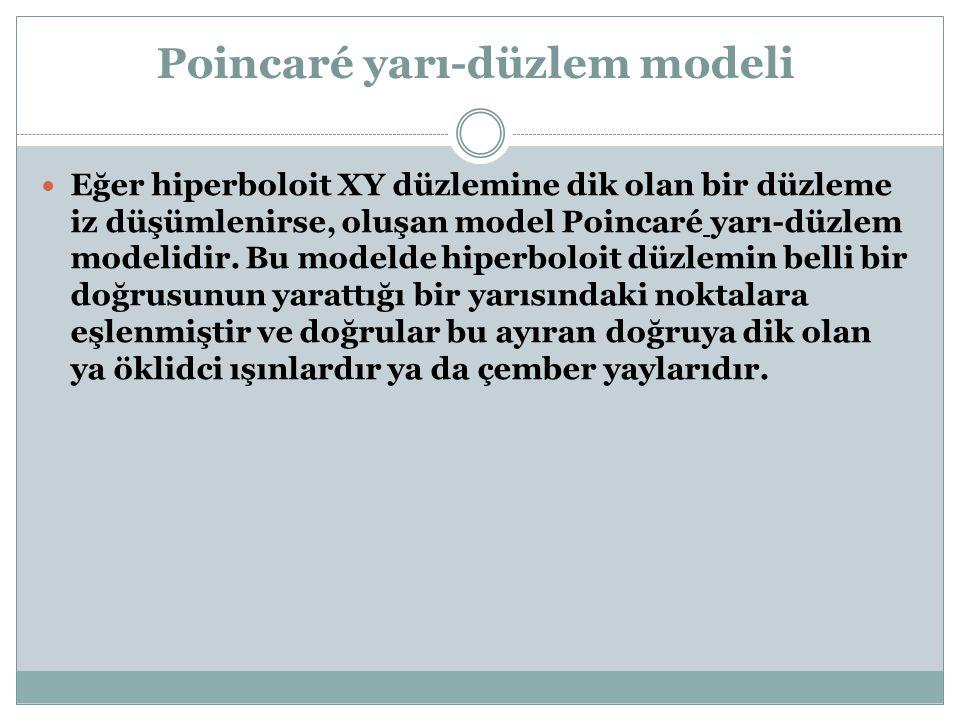 Poincaré yarı-düzlem modeli Eğer hiperboloit XY düzlemine dik olan bir düzleme iz düşümlenirse, oluşan model Poincaré yarı-düzlem modelidir. Bu modeld