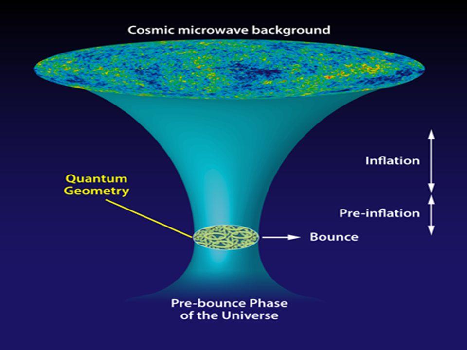 Kuantum geometrisi nedir .