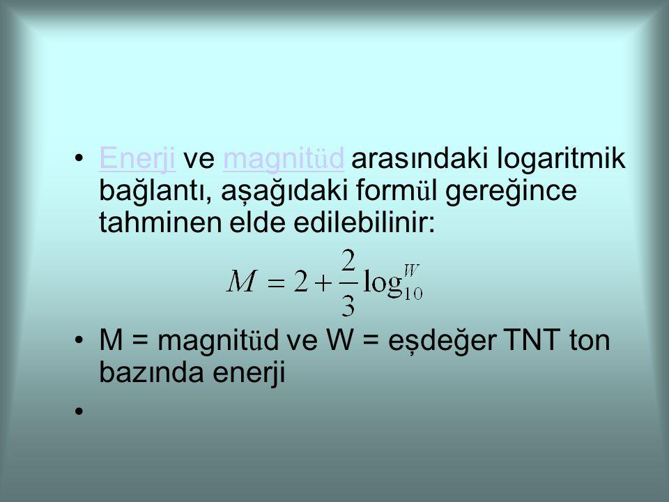 MAGNİTÜD NEDİR? Magnit ü d: Depremde a ç ığa ç ıkan enerjinin bir ü l çü s ü d ü r.