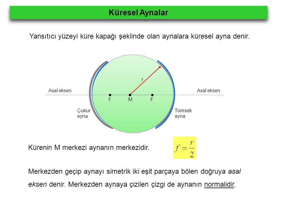 Bir çukur aynanın eğrilik yarıçapı12 cm dir.Buna göre, aynanın odak uzaklığı kaç cm dir.