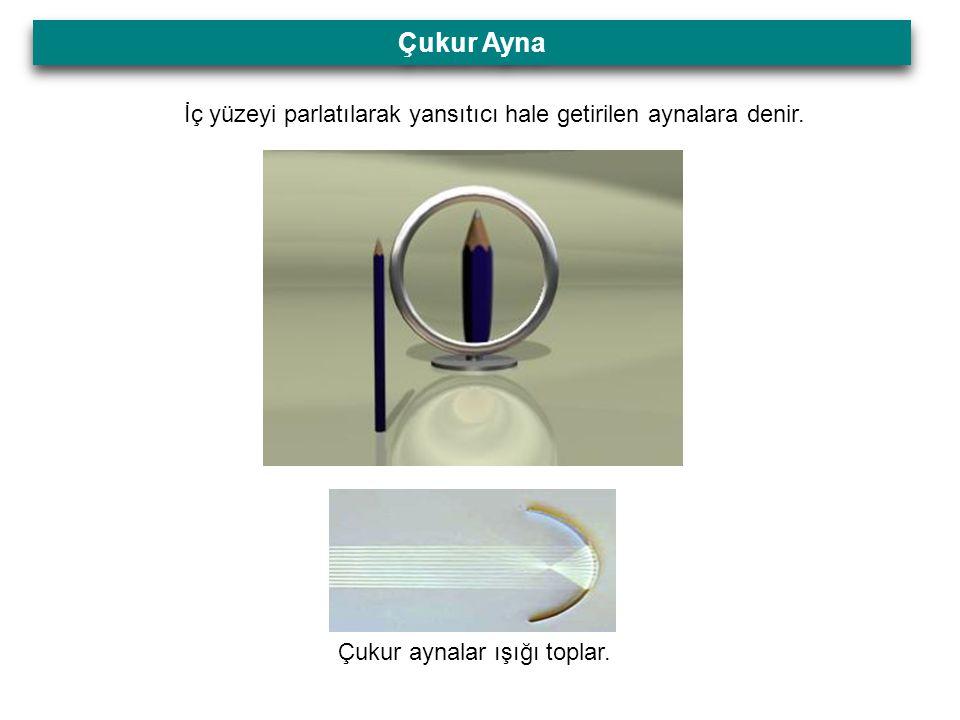Çukur Aynanın Kullanım Alanları Özellikle aydınlatmada kullanılır.