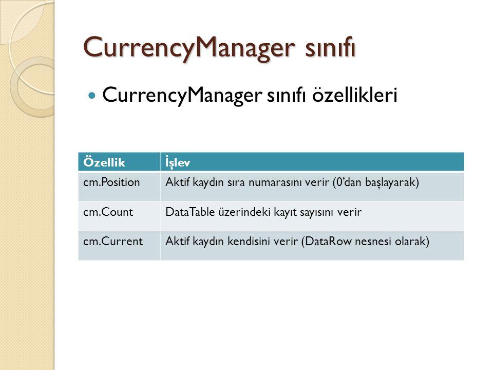 CurrencyManager sınıfı CurrencyManager sınıfı özellikleri Özellik İ şlev cm.PositionAktif kaydın sıra numarasını verir (0'dan başlayarak) cm.CountDataTable üzerindeki kayıt sayısını verir cm.CurrentAktif kaydın kendisini verir (DataRow nesnesi olarak)