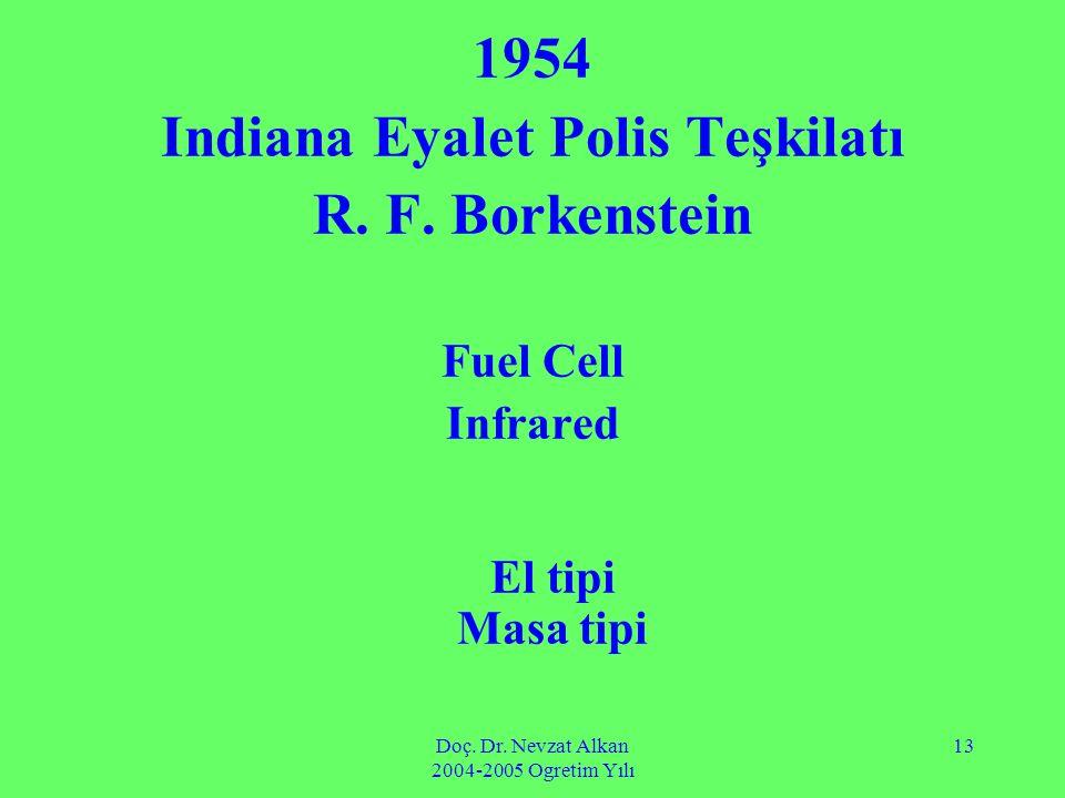 Doç. Dr. Nevzat Alkan 2004-2005 Ogretim Yılı 13 1954 Indiana Eyalet Polis Teşkilatı R.