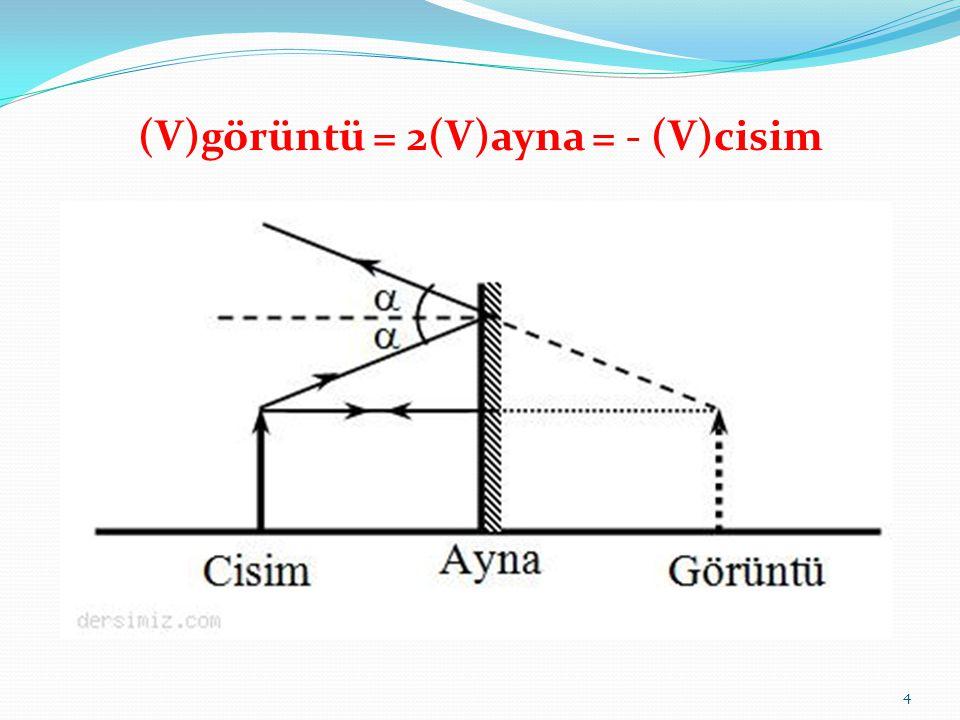 (V)görüntü = 2(V)ayna = - (V)cisim 4