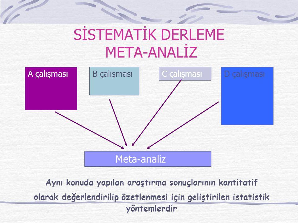 SİSTEMATİK DERLEME META-ANALİZ A çalışmasıB çalışmasıC çalışmasıD çalışması Meta-analiz Aynı konuda yapılan araştırma sonuçlarının kantitatif olarak d