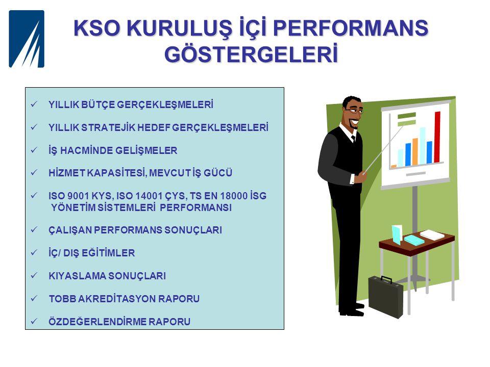 YILLIK BÜTÇE GERÇEKLEŞMELERİ YILLIK STRATEJİK HEDEF GERÇEKLEŞMELERİ İŞ HACMİNDE GELİŞMELER HİZMET KAPASİTESİ, MEVCUT İŞ GÜCÜ ISO 9001 KYS, ISO 14001 ÇYS, TS EN 18000 İSG YÖNETİM SİSTEMLERİ PERFORMANSI ÇALIŞAN PERFORMANS SONUÇLARI İÇ/ DIŞ EĞİTİMLER KIYASLAMA SONUÇLARI TOBB AKREDİTASYON RAPORU ÖZDEĞERLENDİRME RAPORU KSO KURULUŞ İÇİ PERFORMANS GÖSTERGELERİ