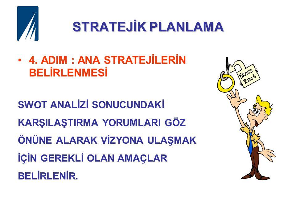 STRATEJİK PLANLAMA 4.