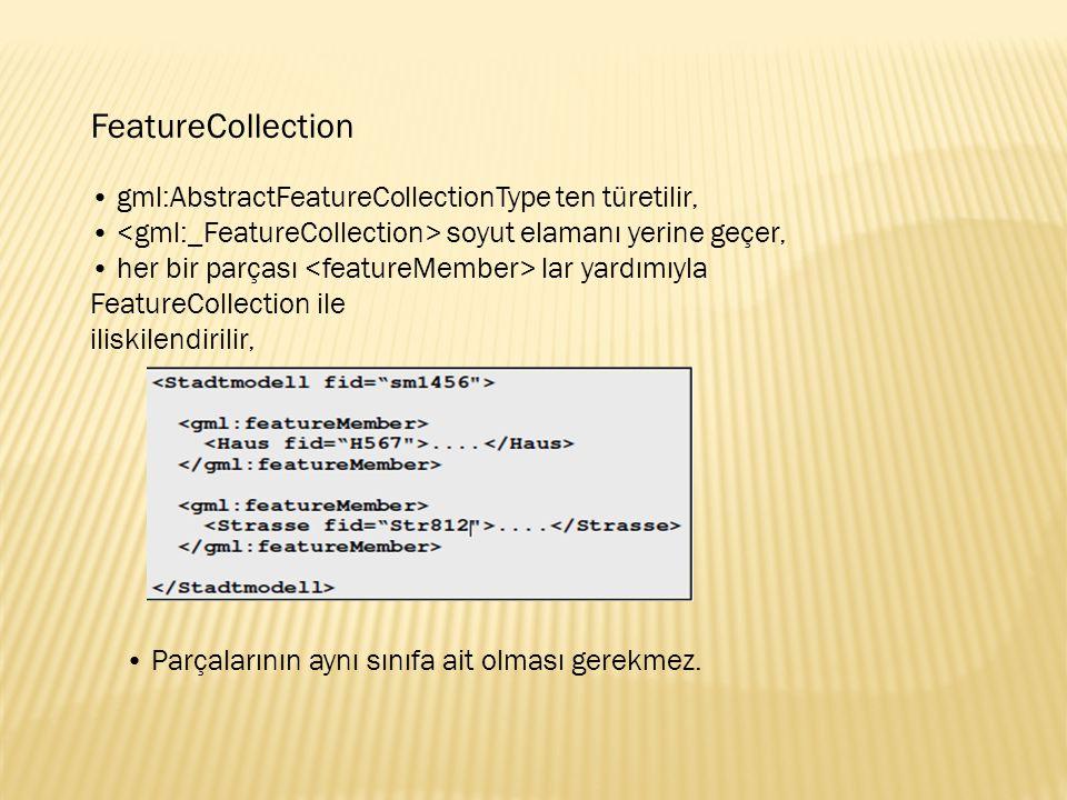 FeatureCollection gml:AbstractFeatureCollectionType ten türetilir, soyut elamanı yerine geçer, her bir parçası lar yardımıyla FeatureCollection ile il