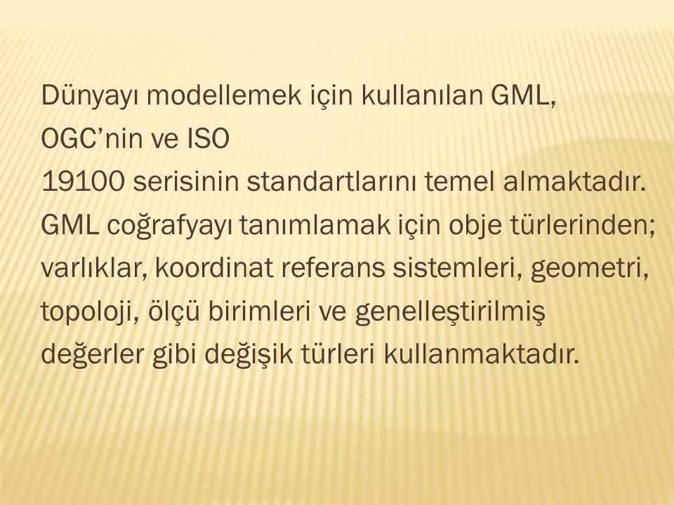 Dünyayı modellemek için kullanılan GML, OGC'nin ve ISO 19100 serisinin standartlarını temel almaktadır. GML coğrafyayı tanımlamak için obje türlerinde
