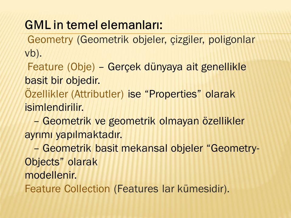 GML in temel elemanları: Geometry (Geometrik objeler, çizgiler, poligonlar vb). Feature (Obje) – Gerçek dünyaya ait genellikle basit bir objedir. Özel