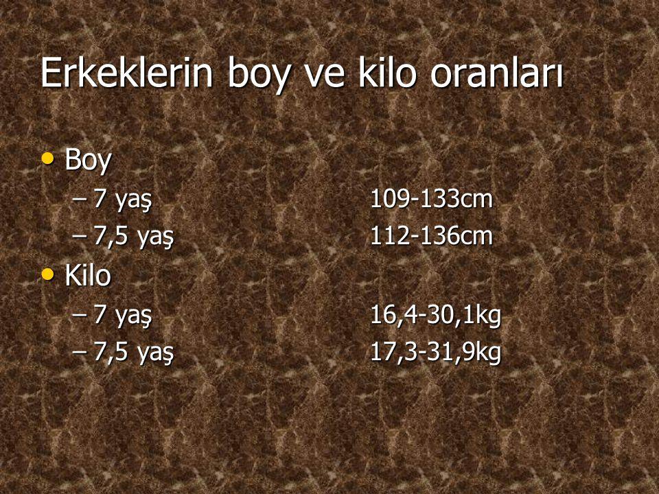 Erkeklerin boy ve kilo oranları Boy Boy –7 yaş109-133cm –7,5 yaş112-136cm Kilo Kilo –7 yaş16,4-30,1kg –7,5 yaş17,3-31,9kg