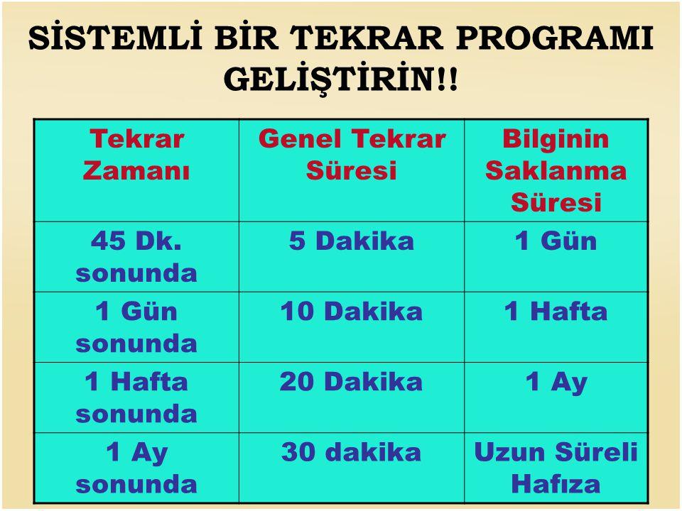 SİSTEMLİ BİR TEKRAR PROGRAMI GELİŞTİRİN!.