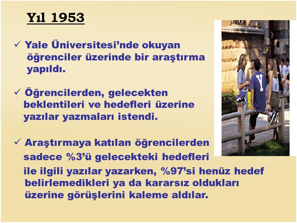 Yıl 1953 Yale Üniversitesi'nde okuyan öğrenciler üzerinde bir araştırma yapıldı.