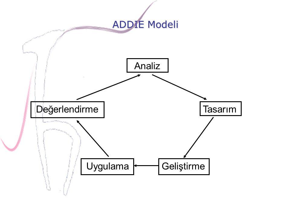Analiz Tasarım GeliştirmeUygulama Değerlendirme ADDIE Modeli