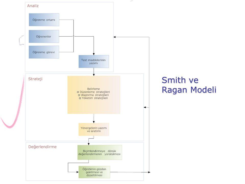 Smith ve Ragan Modeli
