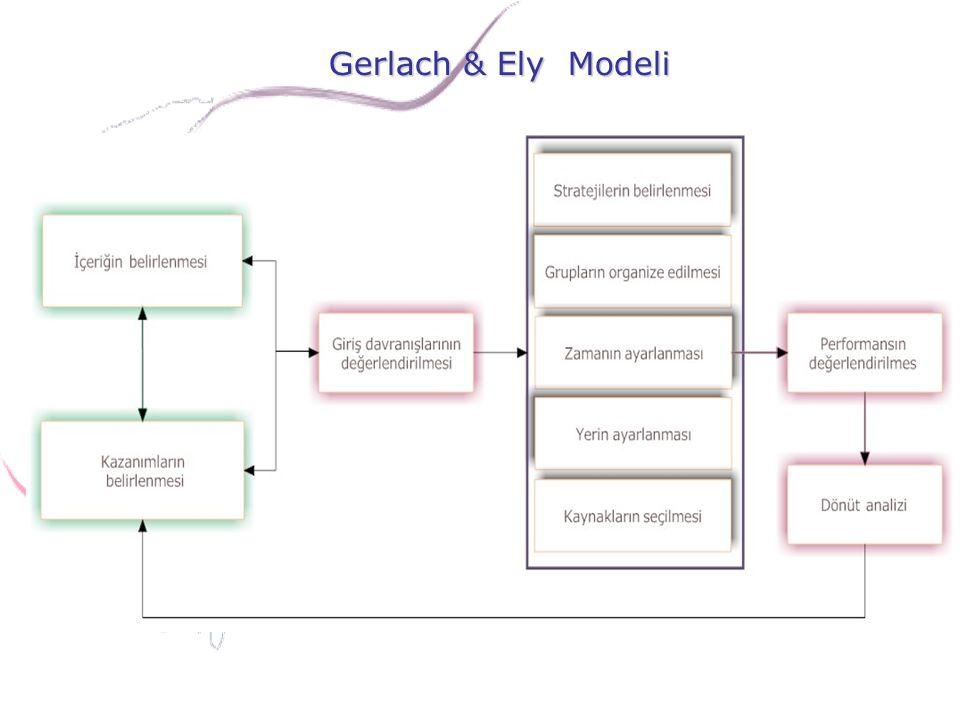 Gerlach & Ely Modeli
