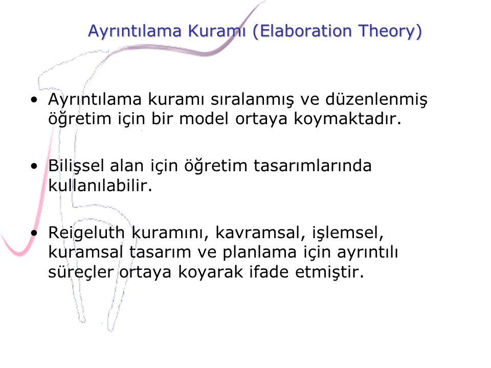 Ayrıntılama Kuramı (Elaboration Theory) Ayrıntılama kuramı sıralanmış ve düzenlenmiş öğretim için bir model ortaya koymaktadır. Bilişsel alan için öğr