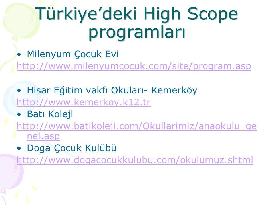 Türkiye'deki High Scope programları Milenyum Çocuk Evi http://www.milenyumcocuk.com/site/program.asp Hisar Eğitim vakfı Okuları- Kemerköy http://www.k