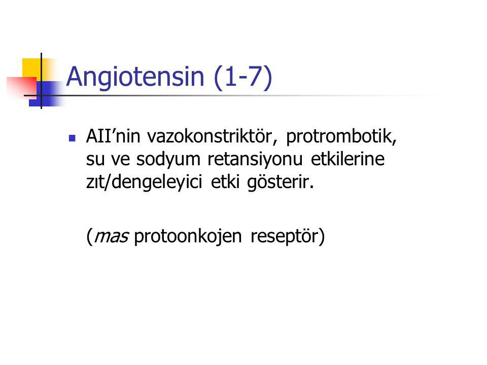 Angiotensin (1-7) AII'nin vazokonstriktör, protrombotik, su ve sodyum retansiyonu etkilerine zıt/dengeleyici etki gösterir. (mas protoonkojen reseptör