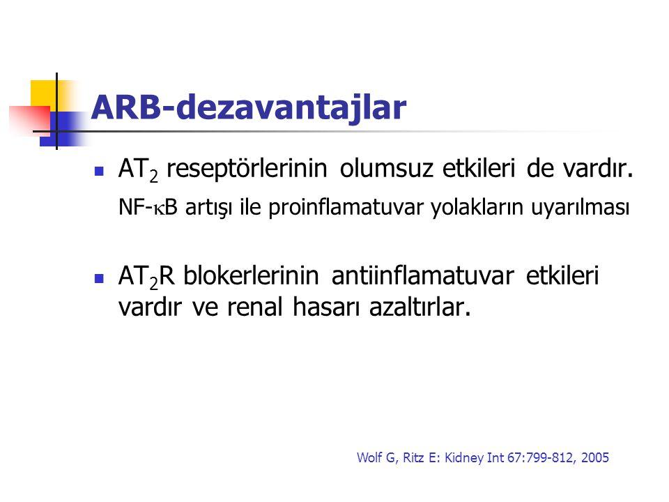 ARB-dezavantajlar AT 2 reseptörlerinin olumsuz etkileri de vardır. NF-  B artışı ile proinflamatuvar yolakların uyarılması AT 2 R blokerlerinin antii