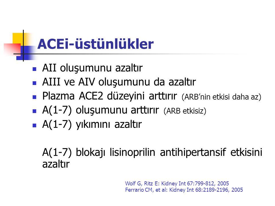 ACEi-üstünlükler AII oluşumunu azaltır AIII ve AIV oluşumunu da azaltır Plazma ACE2 düzeyini arttırır (ARB'nin etkisi daha az) A(1-7) oluşumunu arttır