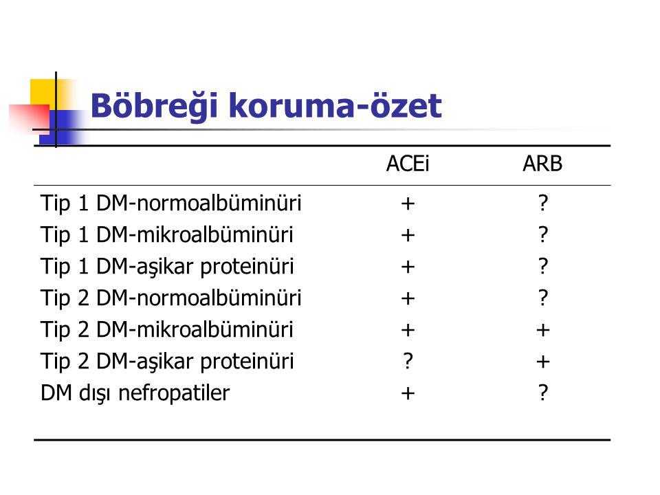 Böbreği koruma-özet ACEiARB Tip 1 DM-normoalbüminüri Tip 1 DM-mikroalbüminüri Tip 1 DM-aşikar proteinüri Tip 2 DM-normoalbüminüri Tip 2 DM-mikroalbümi