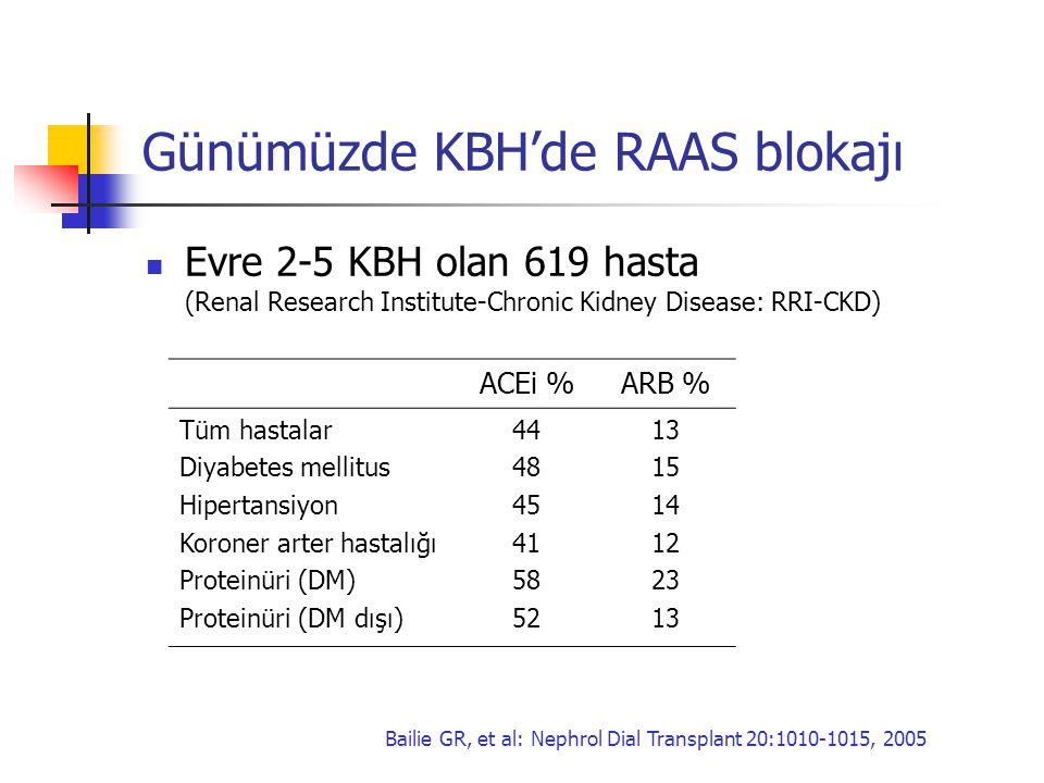 Günümüzde KBH'de RAAS blokajı Evre 2-5 KBH olan 619 hasta (Renal Research Institute-Chronic Kidney Disease: RRI-CKD) ACEi %ARB % Tüm hastalar Diyabete
