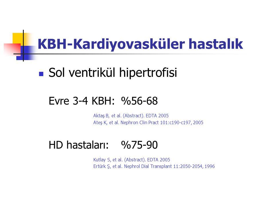 KBH-Kardiyovasküler hastalık Sol ventrikül hipertrofisi Evre 3-4 KBH:%56-68 Aktaş B, et al. (Abstract). EDTA 2005 Ateş K, et al. Nephron Clin Pract 10