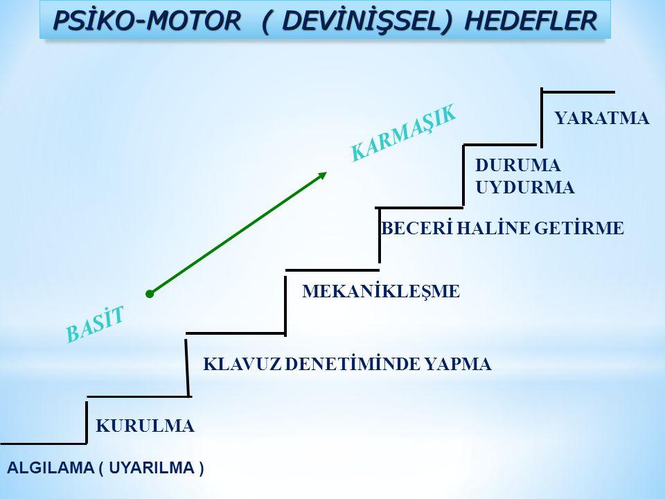 PSİKO-MOTOR ( DEVİNİŞSEL) HEDEFLER KURULMA KLAVUZ DENETİMİNDE YAPMA MEKANİKLEŞME DURUMA UYDURMA YARATMA BASİT KARMAŞIK ALGILAMA ( UYARILMA ) BECERİ HA