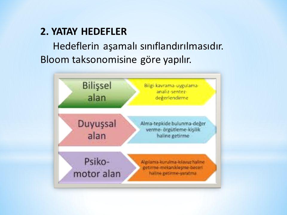 2. YATAY HEDEFLER Hedeflerin aşamalı sınıflandırılmasıdır. Bloom taksonomisine göre yapılır.