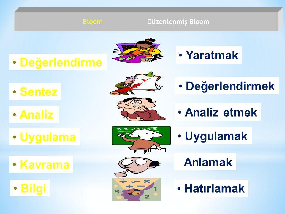 Hatırlamak Uygulamak Anlamak Analiz etmek Değerlendirmek Yaratmak Değerlendirme Analiz Sentez Uygulama Kavrama Bilgi Bloom Düzenlenmiş Bloom