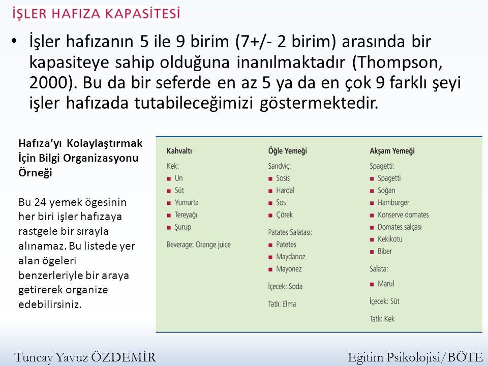 İşler hafızanın 5 ile 9 birim (7+/- 2 birim) arasında bir kapasiteye sahip olduğuna inanılmaktadır (Thompson, 2000). Bu da bir seferde en az 5 ya da e