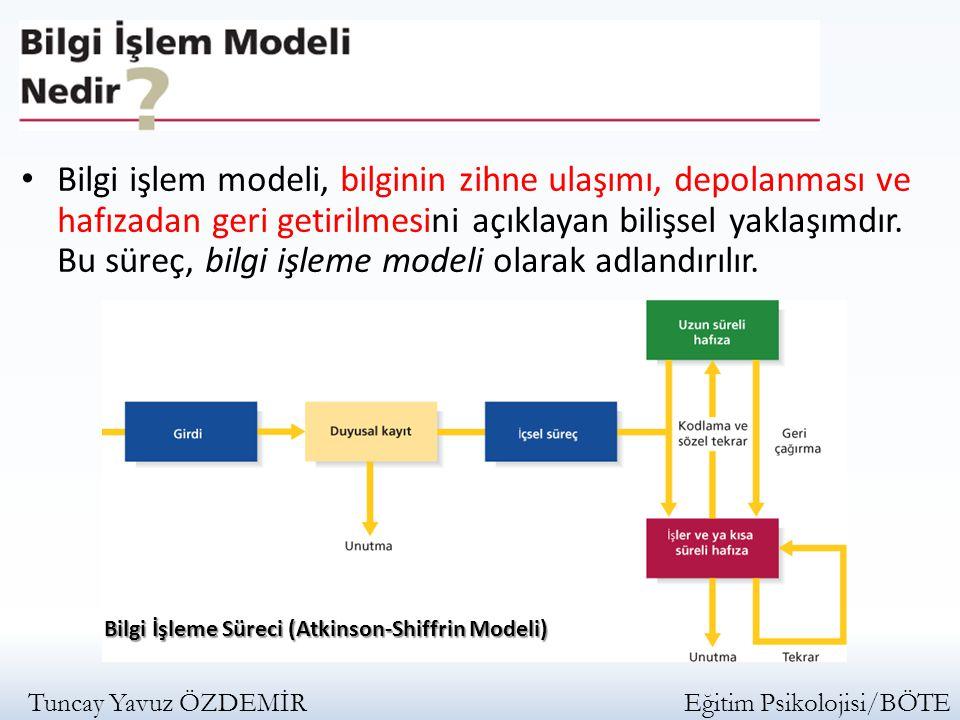 Bilgi işlem modeli, bilginin zihne ulaşımı, depolanması ve hafızadan geri getirilmesini açıklayan bilişsel yaklaşımdır. Bu süreç, bilgi işleme modeli