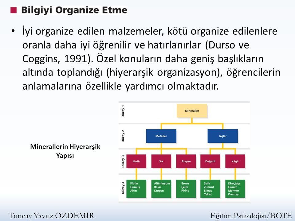 İyi organize edilen malzemeler, kötü organize edilenlere oranla daha iyi öğrenilir ve hatırlanırlar (Durso ve Coggins, 1991). Özel konuların daha geni