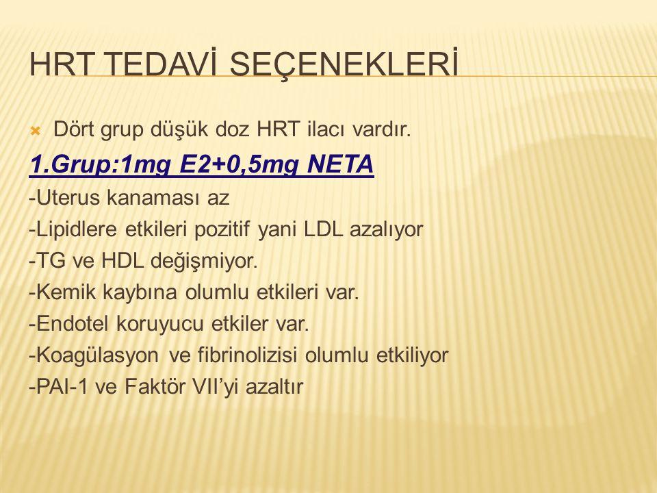 HRT TEDAVİ SEÇENEKLERİ  Dört grup düşük doz HRT ilacı vardır. 1.Grup:1mg E2+0,5mg NETA -Uterus kanaması az -Lipidlere etkileri pozitif yani LDL azalı