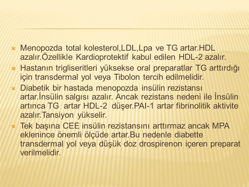  Menopozda total kolesterol,LDL,Lpa ve TG artar.HDL azalır.Özellikle Kardioprotektif kabul edilen HDL-2 azalır.  Hastanın trigliseritleri yüksekse o