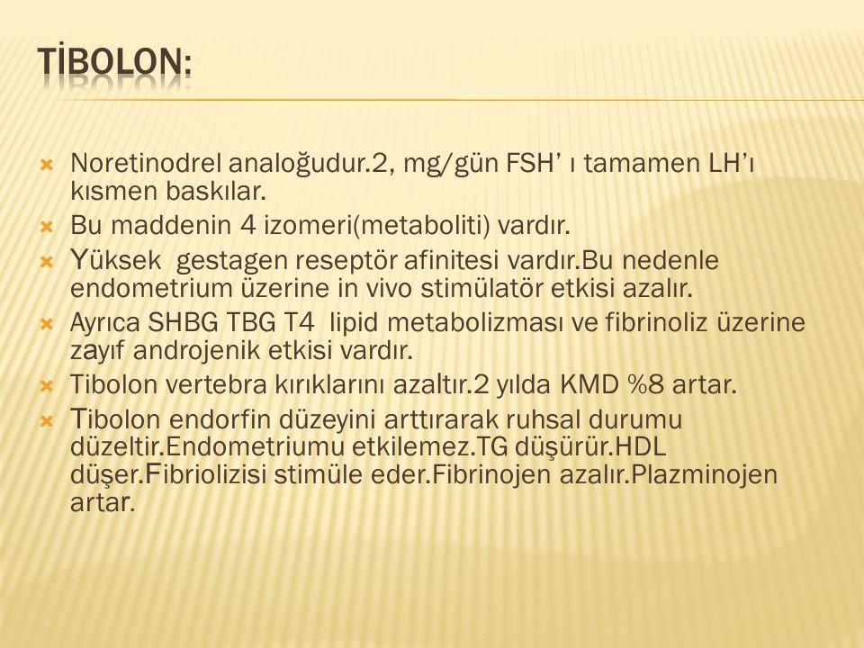  Noretinodrel analoğudur.2, mg/gün FSH' ı tamamen LH'ı kısmen baskılar.  Bu maddenin 4 izomeri(metaboliti) vardır.  Y üksek gestagen reseptör afini